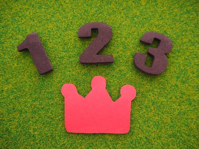 123の数字と王冠